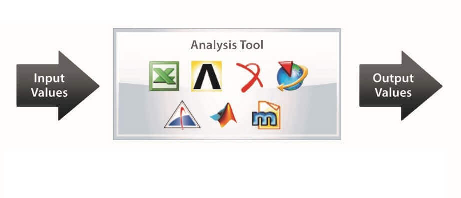 ModelCenter Integrate Application Automation Graphic