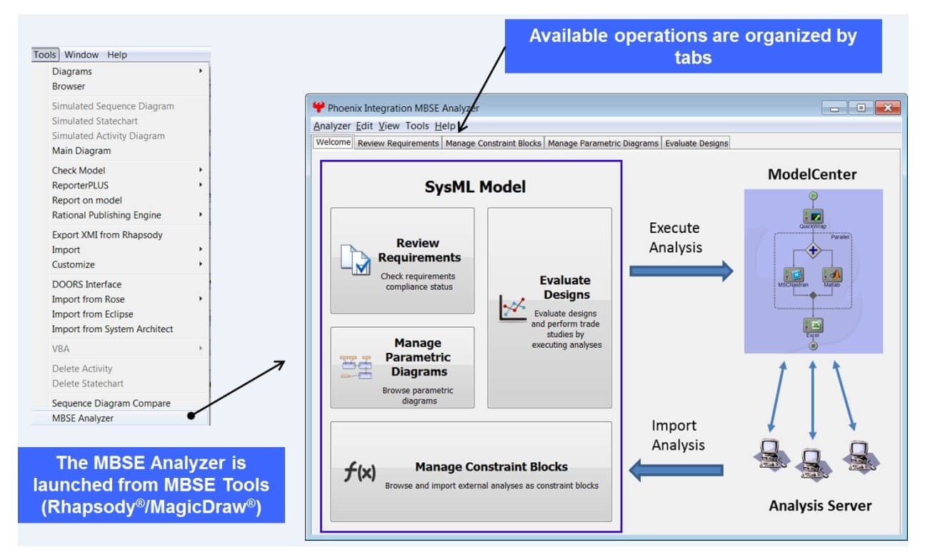 Model Center MBSE Launch Interface