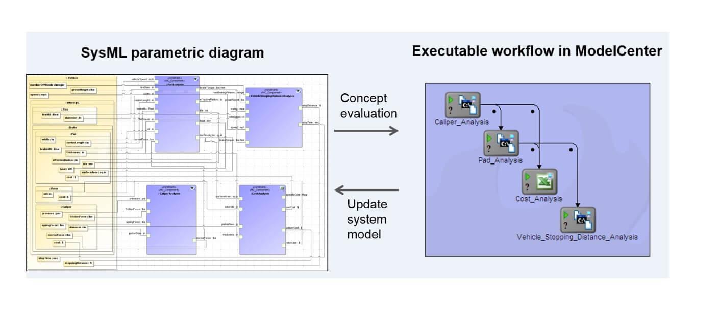 ModelCenter-MBSE-ModelCenter-Models